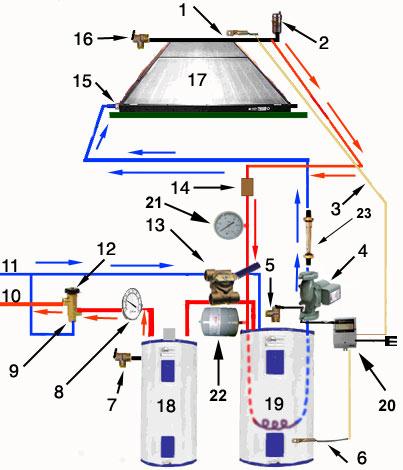 Closed Loop Heating System Diagram - Trusted Wiring Diagram