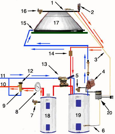 NES open loop system